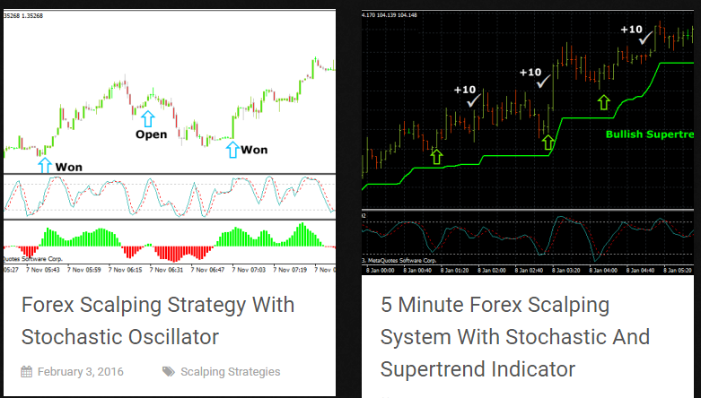 Forex Scalping Systems