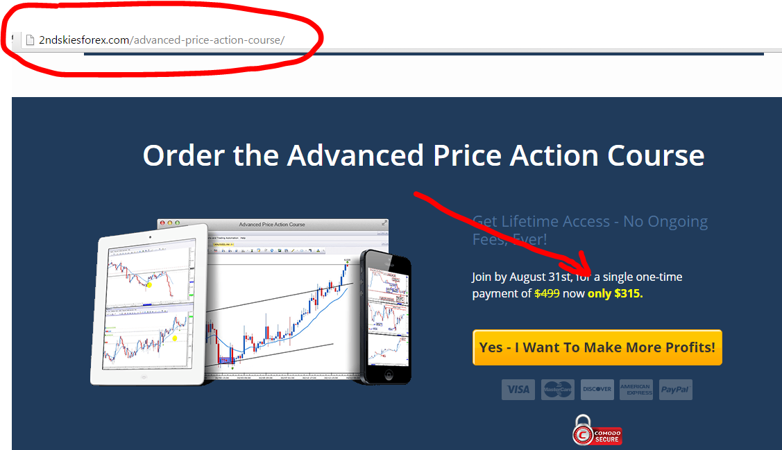 Price Action Trading Course Chris Capre of 2ndskiesforex