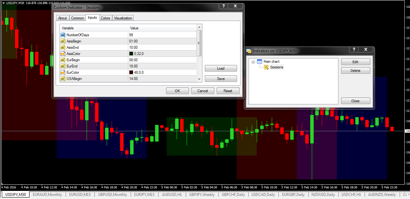 mt4 trading session indicator