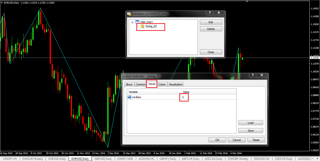 how to adjust swing zigzag mt4 indicator settings